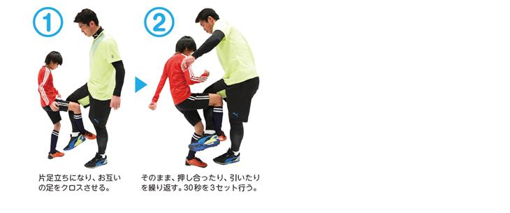 体幹トレーニング本文用1