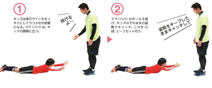 体幹トレーニング本文用3