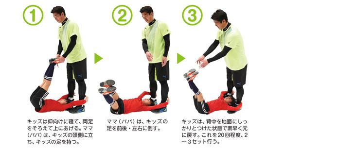 体幹トレーニング本文用2