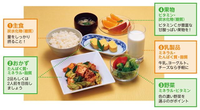 栄養フルコース型の食事