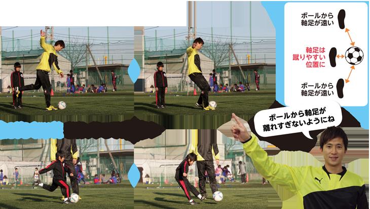 軸足とボールの位置に注意しよう