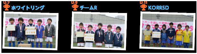 優勝チーム|サカママカップ