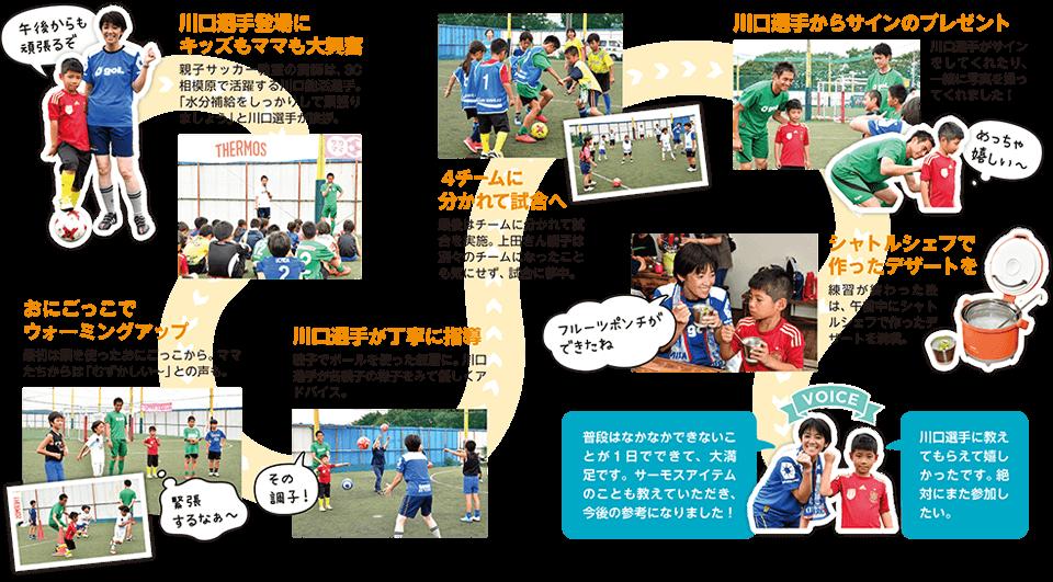 川口能活選手による親子サッカー教室